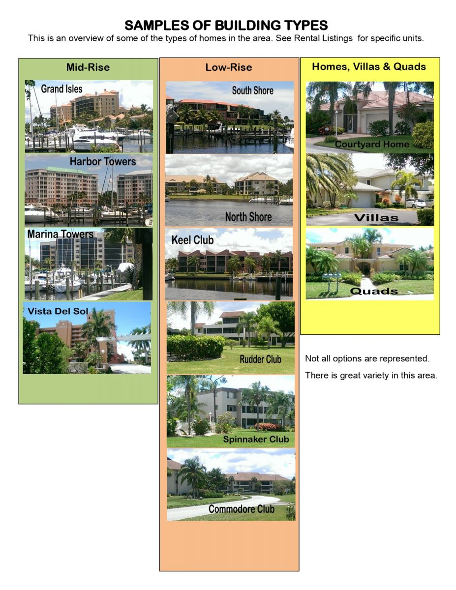 Sample buildings for rental